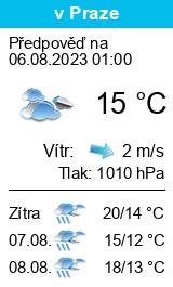 Počasí Syrovice - Slunečno.cz