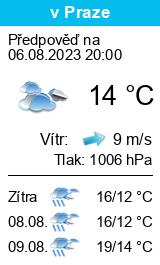 Počasí Praha-Zličín - Slunečno.cz