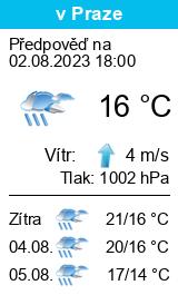 Počasí Hronov - Slunečno.cz