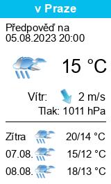 Počasí Šlapanice (okres Brno-venkov) - Slunečno.cz