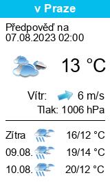 Počasí Tanvald - Slunečno.cz