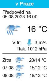 Počasí Žirovnice - Slunečno.cz