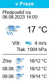 Počasí Most - Slunečno.cz