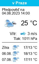 Po�as� Drahany - Slune�no.cz