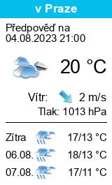 Počasí Dub nad Moravou - Slunečno.cz