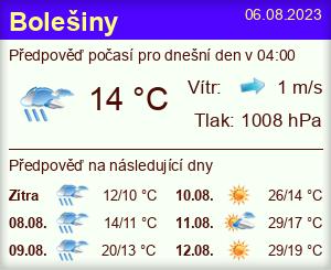 Počasí Bolešiny - Slunečno.cz