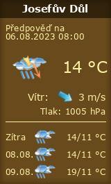 Počasí u nás