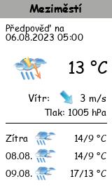 Počasí