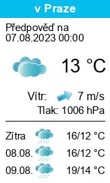 Počasí Dubňany - Slunečno.cz