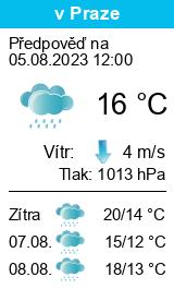 Počasí Mnichovice (okres Praha-východ) - Slunečno.cz