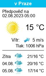 Počasí Zlaté Hory - Slunečno.cz