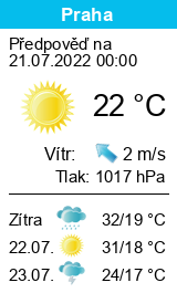 Počasí Skuhrov nad Bělou - Slunečno.cz