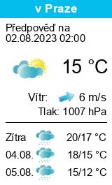 Počasí Hracholusky (Plzeň) - Slunečno.cz