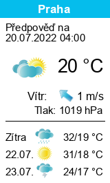 Počasí Železná Ruda - Slunečno.cz