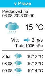 Počasí Lipno - Kramolín - Slunečno.cz