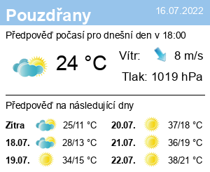 Počasí Pouzdřany - Slunečno.cz
