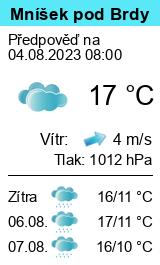 Počasí Mníšek pod Brdy - Slunečno.cz