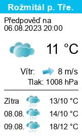 Počasí Rožmitál podTřemšínem - Slunečno.cz