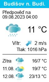 Počasí Budišov nad Budišovkou - Slunečno.cz