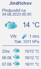Počasí Jindřichov (Šumperk)