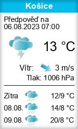 Počasí Košice (okres Tábor) - Slunečno.cz