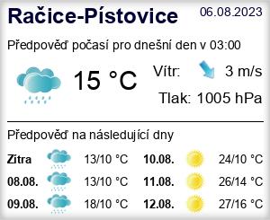 Počasí Račice-Pístovice - Slunečno.cz