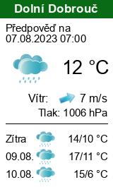 Počasí Dolní Dobrouč - Slunečno.cz