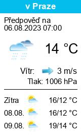 Počasí Praha - Březiněves - Slunečno.cz