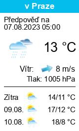 Počasí Jeseník - Slunečno.cz