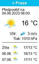 Počasí Týniště nad Orlicí - Slunečno.cz