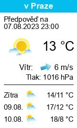 Počasí Vestec (okres Praha-západ) - Slunečno.cz