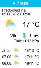Počasí Plumlov - Slunečno.cz