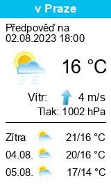 Počasí Hroubovice