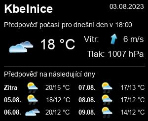 Počasí Kbelnice - Slunečno.cz