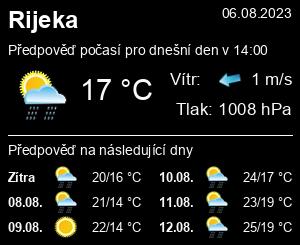 Počasí Rijeka - Slunečno.cz