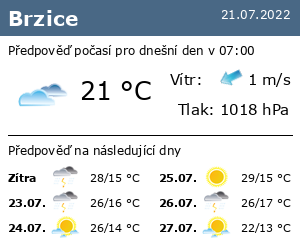 Počasí Brzice - Slunečno.cz