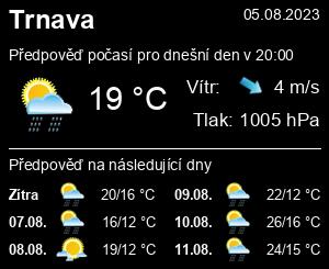 Počasí Trnava - Slunečno.cz