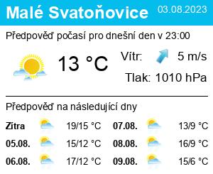 Počasí Malé Svatoňovice - Slunečno.cz