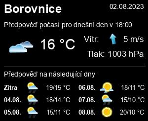 Počasí Borovnice (okres Benešov) - Slunečno.cz
