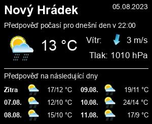 Počasí Nový Hrádek - Slunečno.cz