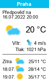 Počasí Smilovice (okres Frýdek-Místek) - Slunečno.cz