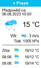 Počasí Praha 8 - Slunečno.cz