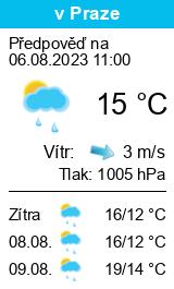 Počasí Žarošice - Slunečno.cz