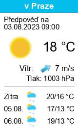 Počasí Libotenice - Slunečno.cz