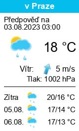 Počasí Jablonec nad Nisou - Slunečno.cz