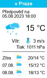 Počasí Vrbová Lhota - Slunečno.cz