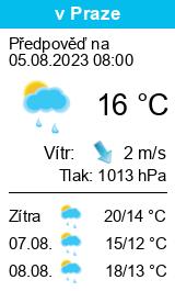 Počasí Sudoměřice u Bechyně - Slunečno.cz