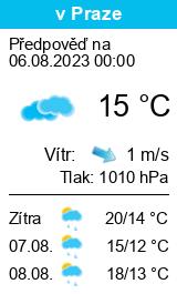 Počasí Nové Hutě - Slunečno.cz