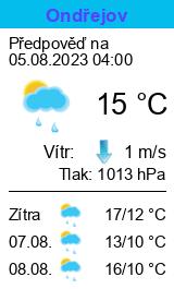 Předpověď počasí pro Ondřejov