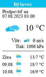 Počasí Býšovec - Slunečno.cz